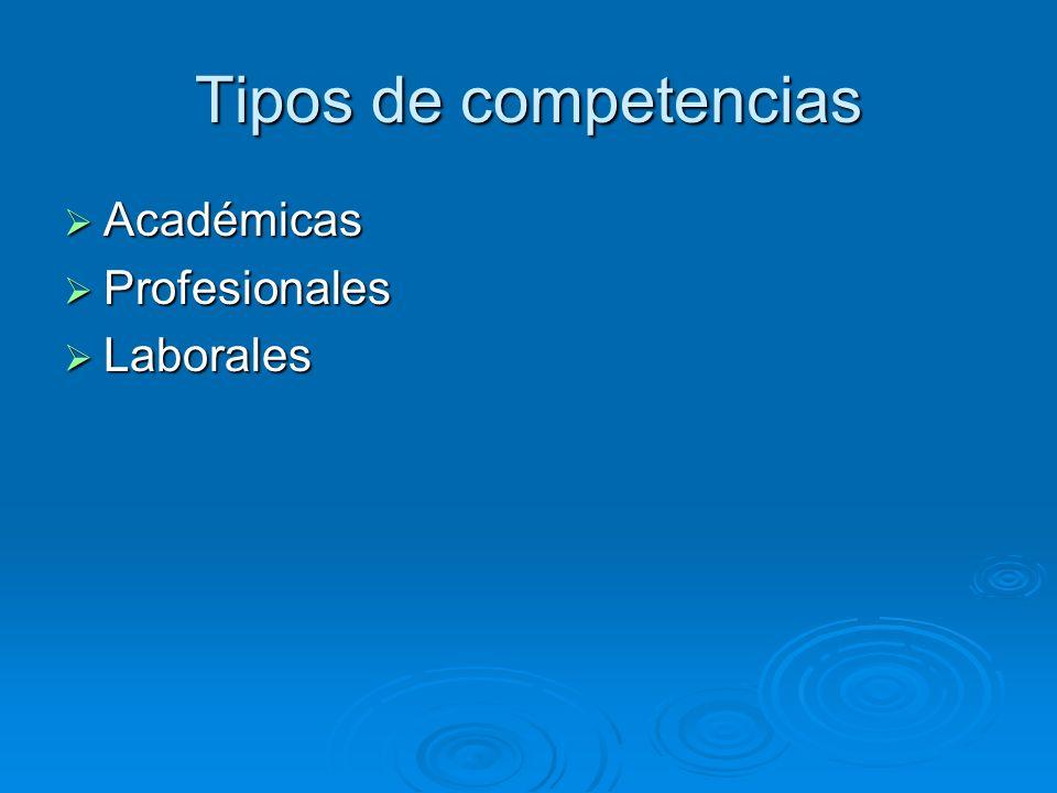 Tipos de competencias Académicas Académicas Profesionales Profesionales Laborales Laborales