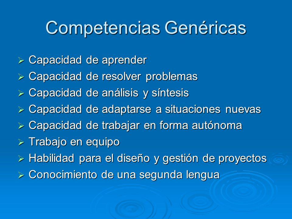 Competencias Genéricas Capacidad de aprender Capacidad de aprender Capacidad de resolver problemas Capacidad de resolver problemas Capacidad de anális
