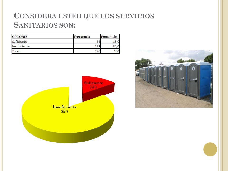 C ONSIDERA USTED QUE LOS SERVICIOS S ANITARIOS SON :