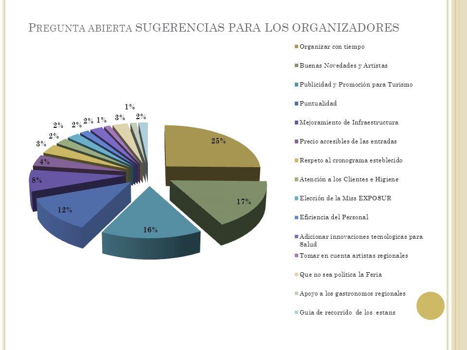 P REGUNTA ABIERTA SUGERENCIAS PARA LOS ORGANIZADORES