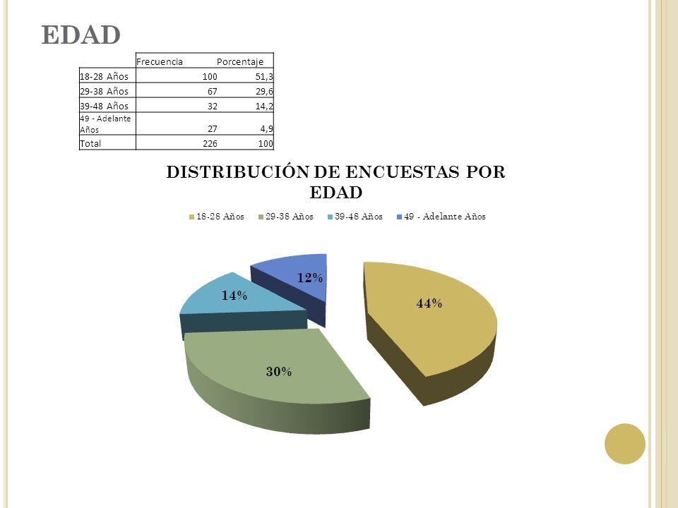¿C ONSIDERA USTED POR EXPERIENCIA PROPIA QUE SE DEBERÍAN AUMENTAR LAS B RIGADAS DE S EGURIDAD DENTRO Y FUERA DEL CAMPO FERIAL?