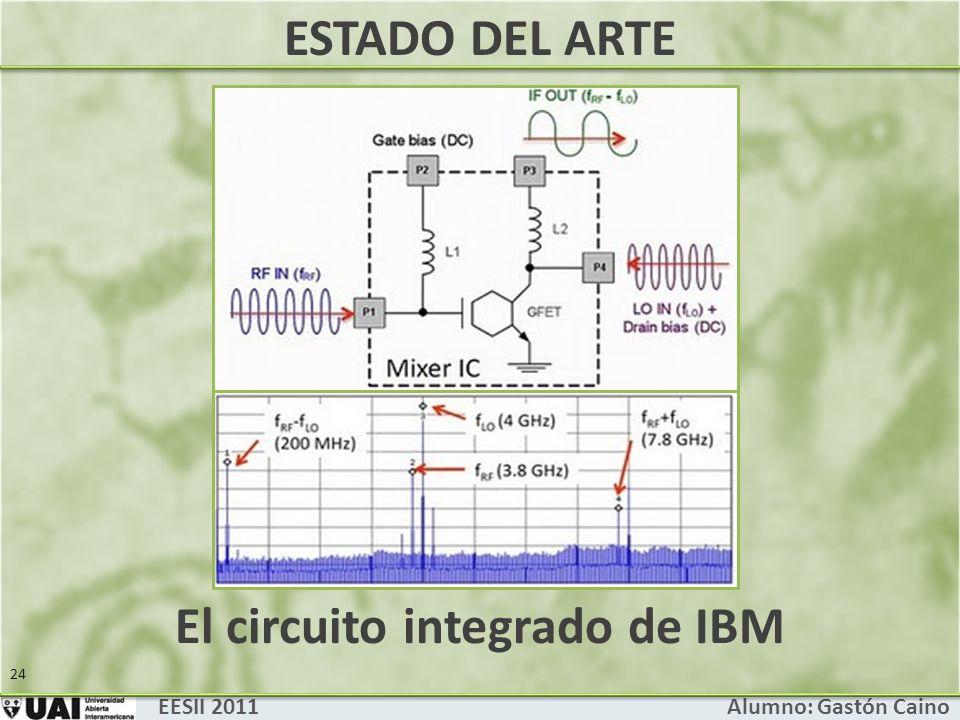 EESII 2011 Alumno: Gastón Caino 24 El circuito integrado de IBM ESTADO DEL ARTE