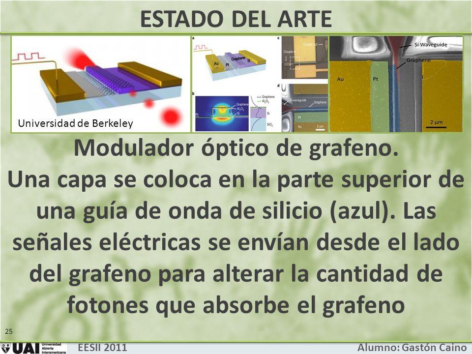 EESII 2011 Alumno: Gastón Caino 25 Modulador óptico de grafeno.
