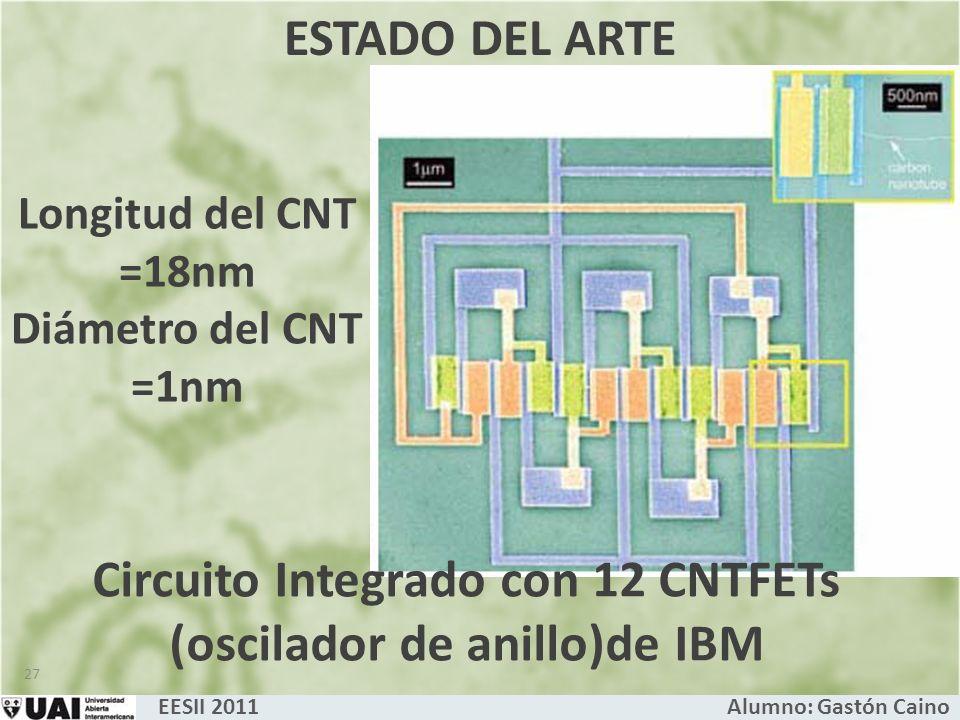 ESTADO DEL ARTE EESII 2011 Alumno: Gastón Caino 27 Circuito Integrado con 12 CNTFETs (oscilador de anillo)de IBM Longitud del CNT =18nm Diámetro del CNT =1nm