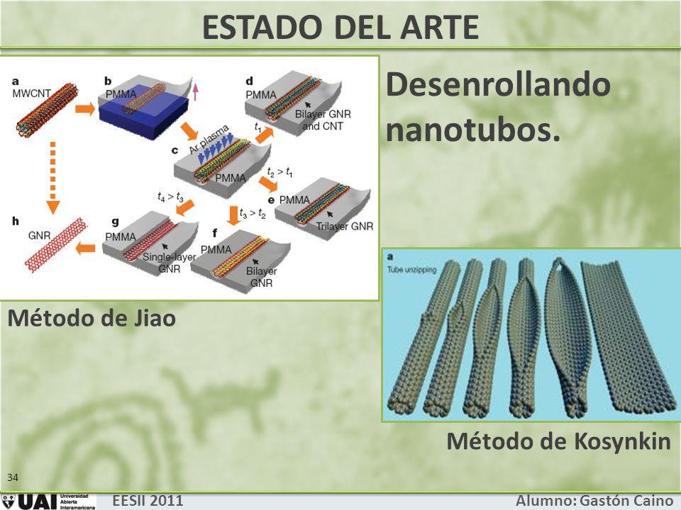 EESII 2011 Alumno: Gastón Caino 34 Método de Kosynkin ESTADO DEL ARTE Método de Jiao Desenrollando nanotubos.