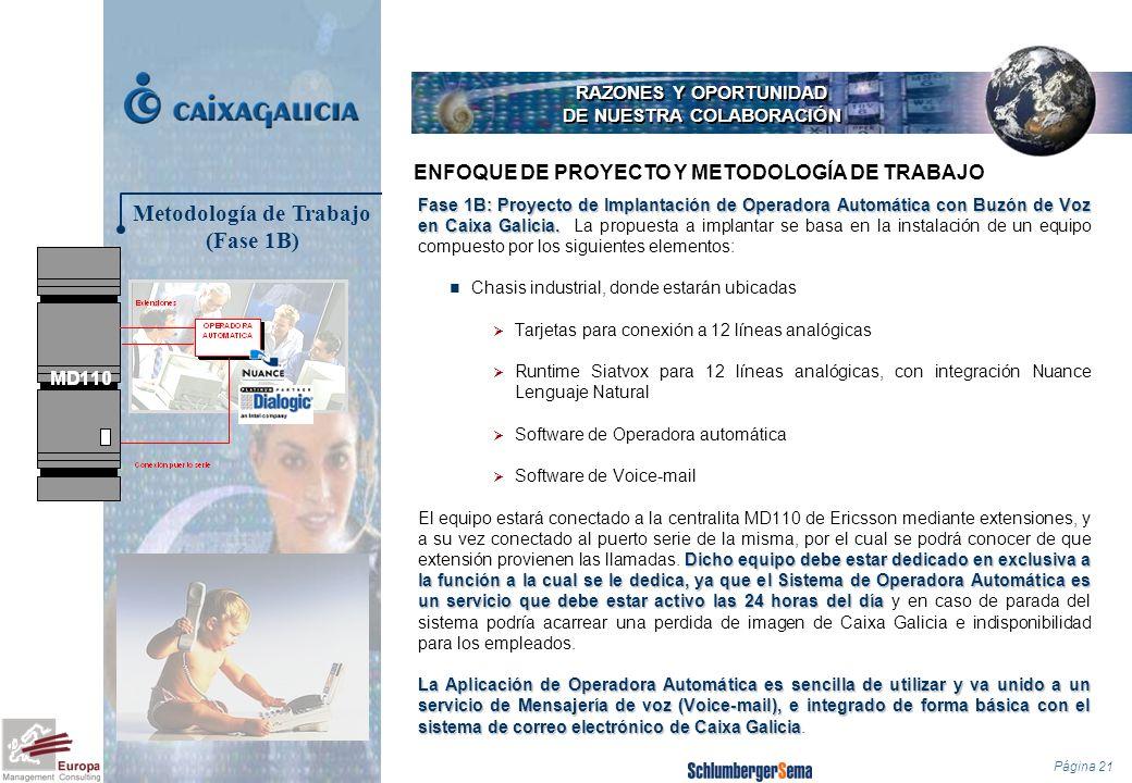 Página 21 RAZONES Y OPORTUNIDAD DE NUESTRA COLABORACIÓN Fase 1B: Proyecto de Implantación de Operadora Automática con Buzón de Voz en Caixa Galicia. F