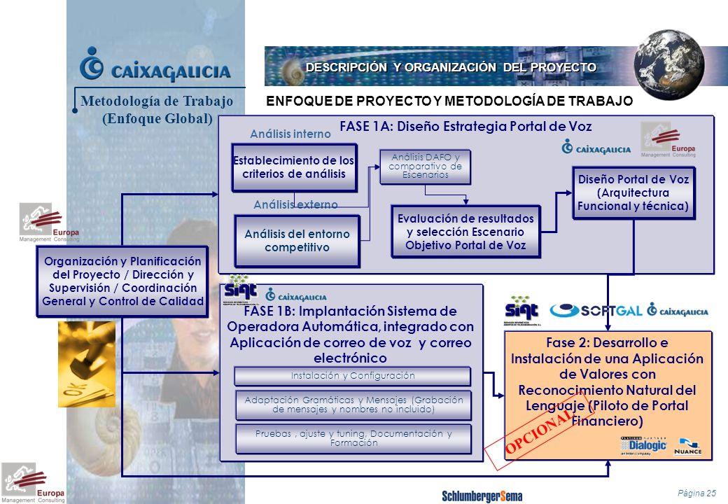 Página 25 Fase 2: Desarrollo e Instalación de una Aplicación de Valores con Reconocimiento Natural del Lenguaje (Piloto de Portal Financiero) Organiza