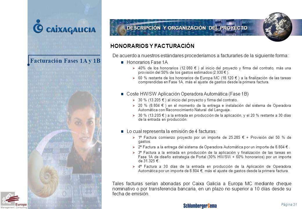 Página 31 De acuerdo a nuestros estándares procederíamos a facturarles de la siguiente forma: Honorarios Fase 1A 40% de los honorarios (12.080 ) al in