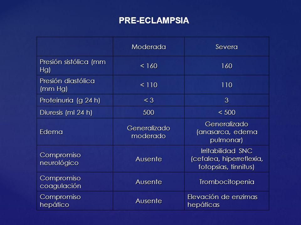 ModeradaSevera Presión sistólica (mm Hg) < 160 160 Presión diastólica (mm Hg) < 110 110 Proteinuria (g 24 h) < 3 3 Diuresis (ml 24 h) 500 < 500 Edema