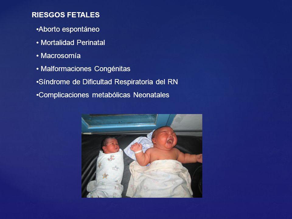 RIESGOS FETALES Aborto espontáneo Mortalidad Perinatal Macrosomía Malformaciones Congénitas Síndrome de Dificultad Respiratoria del RN Complicaciones