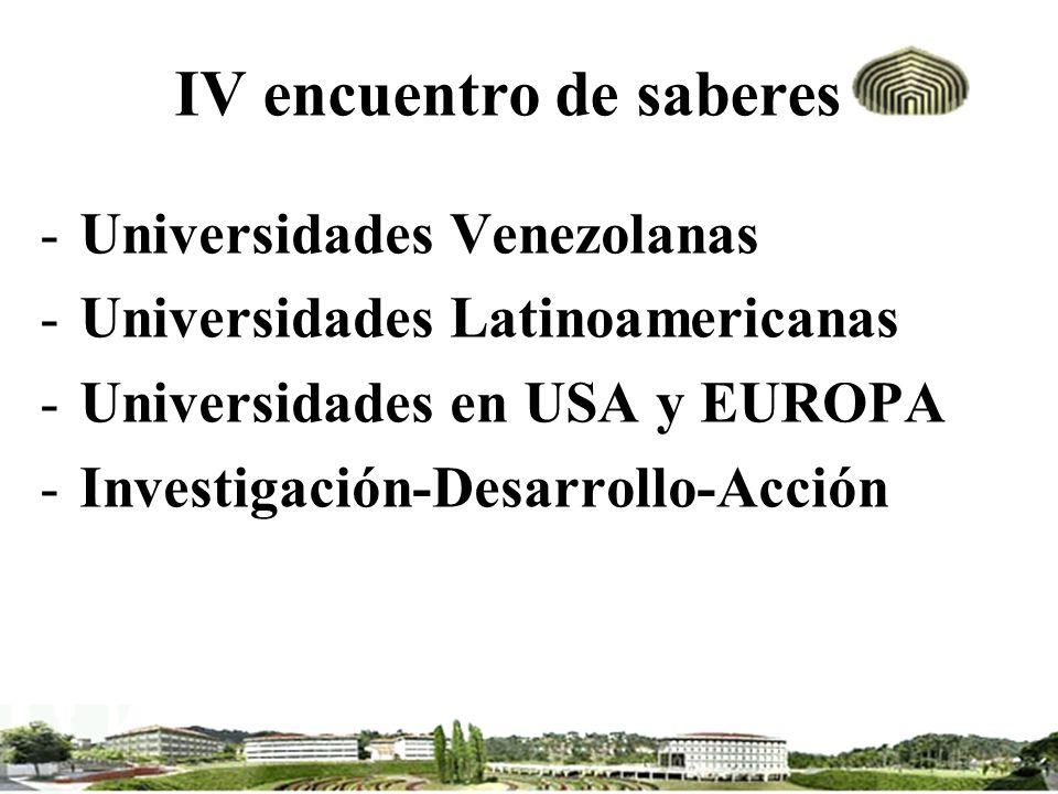 IV encuentro de saberes -Universidades Venezolanas -Universidades Latinoamericanas -Universidades en USA y EUROPA -Investigación-Desarrollo-Acción