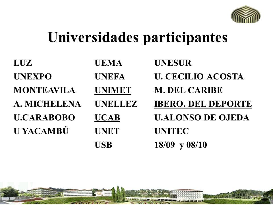 Universidades participantes LUZUEMAUNESUR UNEXPOUNEFAU. CECILIO ACOSTA MONTEAVILAUNIMETM. DEL CARIBE A. MICHELENAUNELLEZIBERO. DEL DEPORTE U.CARABOBOU