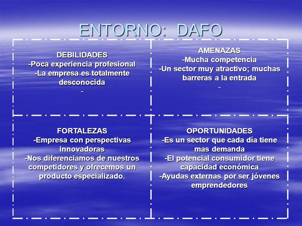 ENTORNO: DAFO DEBILIDADES -Poca experiencia profesional -La empresa es totalmente desconocida - AMENAZAS -Mucha competencia -Un sector muy atractivo;