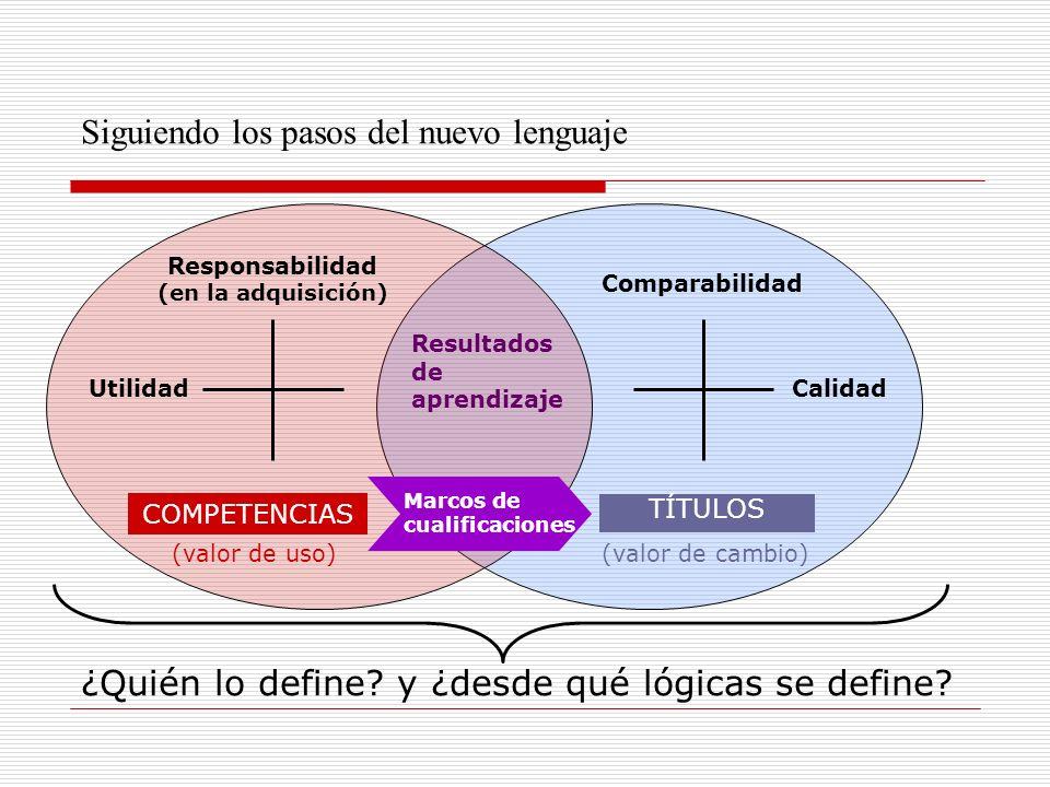 TÍTULOS (valor de cambio) COMPETENCIAS (valor de uso) Siguiendo los pasos del nuevo lenguaje Utilidad Responsabilidad (en la adquisición) Calidad Comparabilidad Resultados de aprendizaje Marcos de cualificaciones ¿Quién lo define.