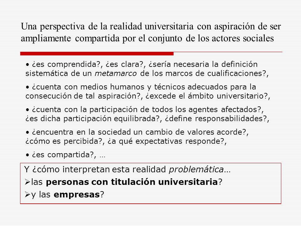 Una perspectiva de la realidad universitaria con aspiración de ser ampliamente compartida por el conjunto de los actores sociales Y ¿cómo interpretan esta realidad problemática… las personas con titulación universitaria.
