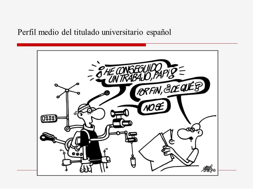 Perfil medio del titulado universitario español