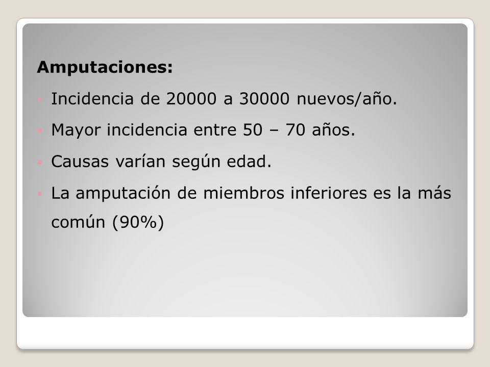 Amputaciones: Incidencia de 20000 a 30000 nuevos/año. Mayor incidencia entre 50 – 70 años. Causas varían según edad. La amputación de miembros inferio
