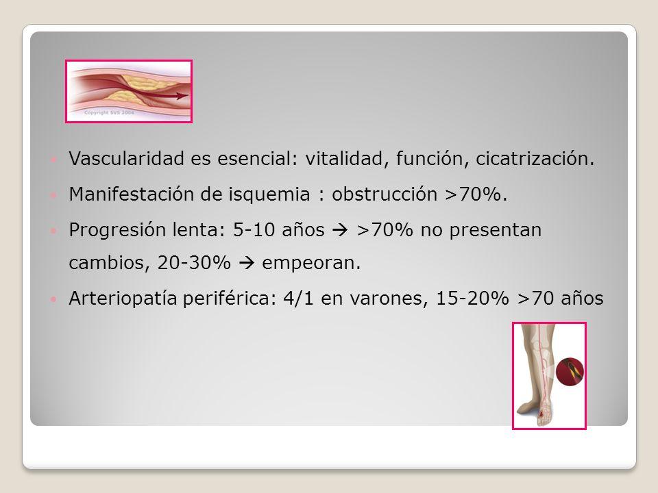 Vascularidad es esencial: vitalidad, función, cicatrización. Manifestación de isquemia : obstrucción >70%. Progresión lenta: 5-10 años >70% no present