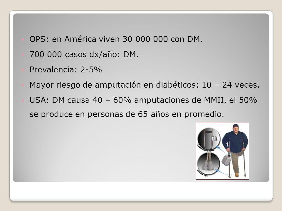 OPS: en América viven 30 000 000 con DM. 700 000 casos dx/año: DM. Prevalencia: 2-5% Mayor riesgo de amputación en diabéticos: 10 – 24 veces. USA: DM