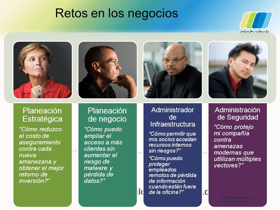 Planeación Estratégica Cómo reduzco el costo de aseguramiento contra cada nueva amanezana y obtener el mejor retorno de inversión? Planeación de negoc