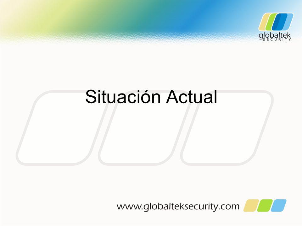 Costos reducidos y baja complejidad –No se requieren equipos –Facil administración –Costos predecibles Protección mejorada –Detenga spam, virus y amenazas combinadas –Evite la pérdida de información y violación de regulaciones –Respaldado por los mejores SLAs - Control –Perosnalización flexible de políticas, configuración cuarentenas y reportes –Visibilidad, para correos cuarentenas y registros –Acceso y soprote 24 x 7 Websense Hosted Email Security La única solución de correo con seguridad web y de protección de datos embebido Encryption Spam Detection >99.5% Multi-Layered Anti-Virus Stop Blended Threats Data Loss Prevention Email Acceptable Use