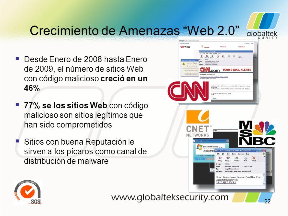 22 Desde Enero de 2008 hasta Enero de 2009, el número de sitios Web con código malicioso creció en un 46% 77% se los sitios Web con código malicioso s