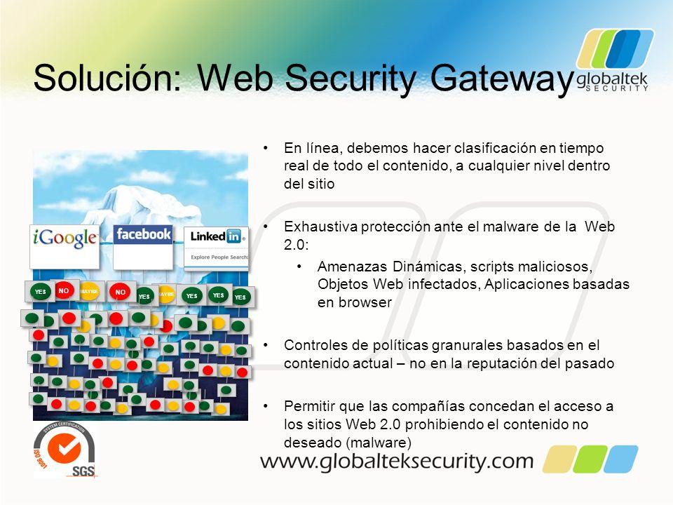 Solución: Web Security Gateway En línea, debemos hacer clasificación en tiempo real de todo el contenido, a cualquier nivel dentro del sitio Exhaustiv