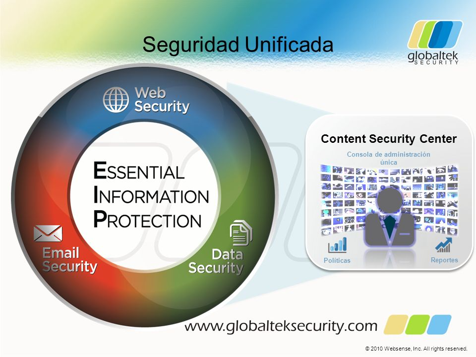 Seguridad Unificada Content Security Center Consola de administración única Reportes Políticas © 2010 Websense, Inc. All rights reserved.
