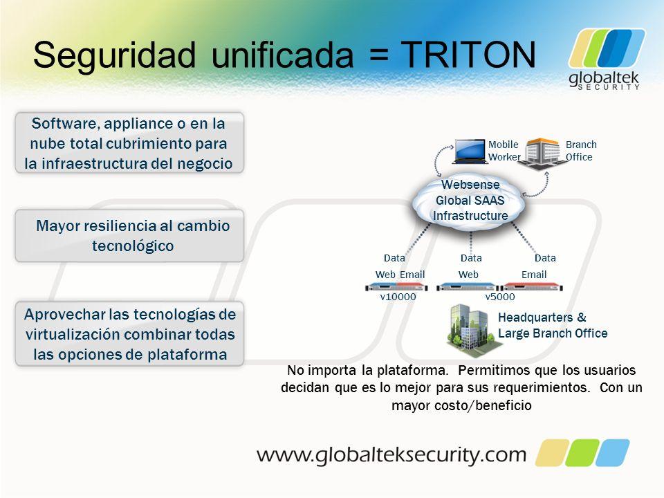 Seguridad unificada = TRITON Software, appliance o en la nube total cubrimiento para la infraestructura del negocio Mayor resiliencia al cambio tecnol