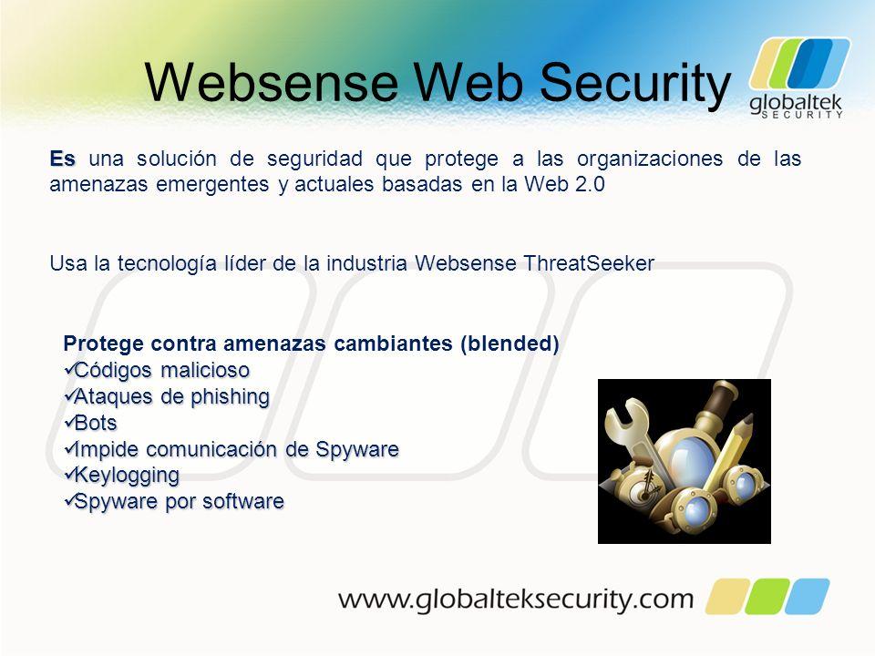 Websense Web Security Es Es una solución de seguridad que protege a las organizaciones de las amenazas emergentes y actuales basadas en la Web 2.0 Usa