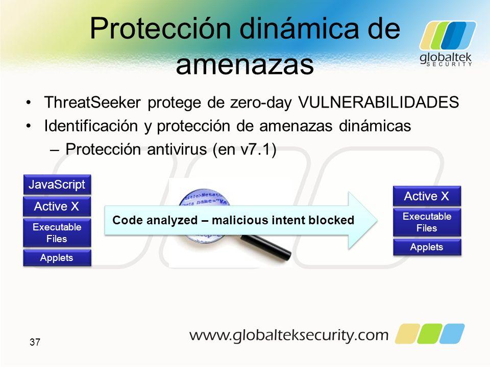Protección dinámica de amenazas ThreatSeeker protege de zero-day VULNERABILIDADES Identificación y protección de amenazas dinámicas –Protección antivi