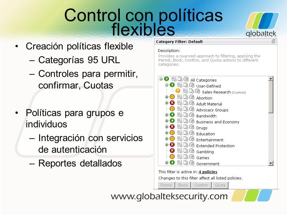 Control con políticas flexibles Creación políticas flexible –Categorías 95 URL –Controles para permitir, confirmar, Cuotas Políticas para grupos e ind