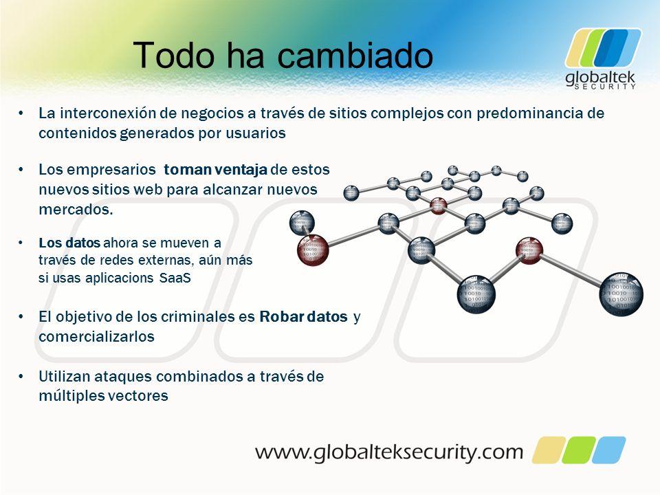 Todo ha cambiado El objetivo de los criminales es Robar datos y comercializarlos Utilizan ataques combinados a través de múltiples vectores Los empres