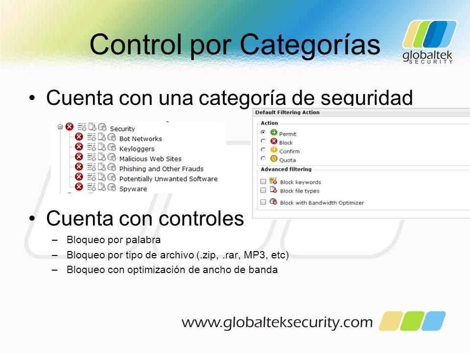 Control por Categorías Cuenta con una categoría de seguridad Cuenta con controles –Bloqueo por palabra –Bloqueo por tipo de archivo (.zip,.rar, MP3, e