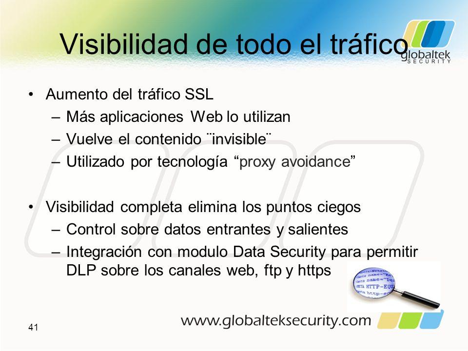 Visibilidad de todo el tráfico Aumento del tráfico SSL –Más aplicaciones Web lo utilizan –Vuelve el contenido ¨invisible¨ –Utilizado por tecnología pr