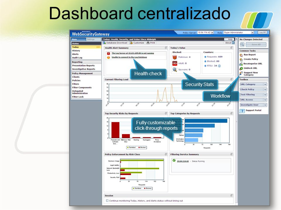 Dashboard centralizado Fully customizable click-through reports Fully customizable click-through reports Security Stats Workflow Health check