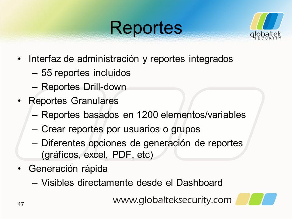 Reportes Interfaz de administración y reportes integrados –55 reportes incluidos –Reportes Drill-down Reportes Granulares –Reportes basados en 1200 el