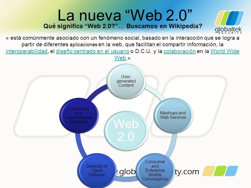 Web 1.0 vs Web 2.0 Web 1.0 Web 2.0 ComposiciónHTML Tamaño71.2 KB ScriptsNinguno Archivos4 Fuentes1 - Google Composición DHTML, Flash, Java Tamaño1.26 MB Scripts 8 Java Scripts (924KB) Archivos22 FuentesMás de 1,000