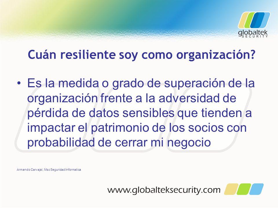 Cuán resiliente soy como organización? Es la medida o grado de superación de la organización frente a la adversidad de pérdida de datos sensibles que