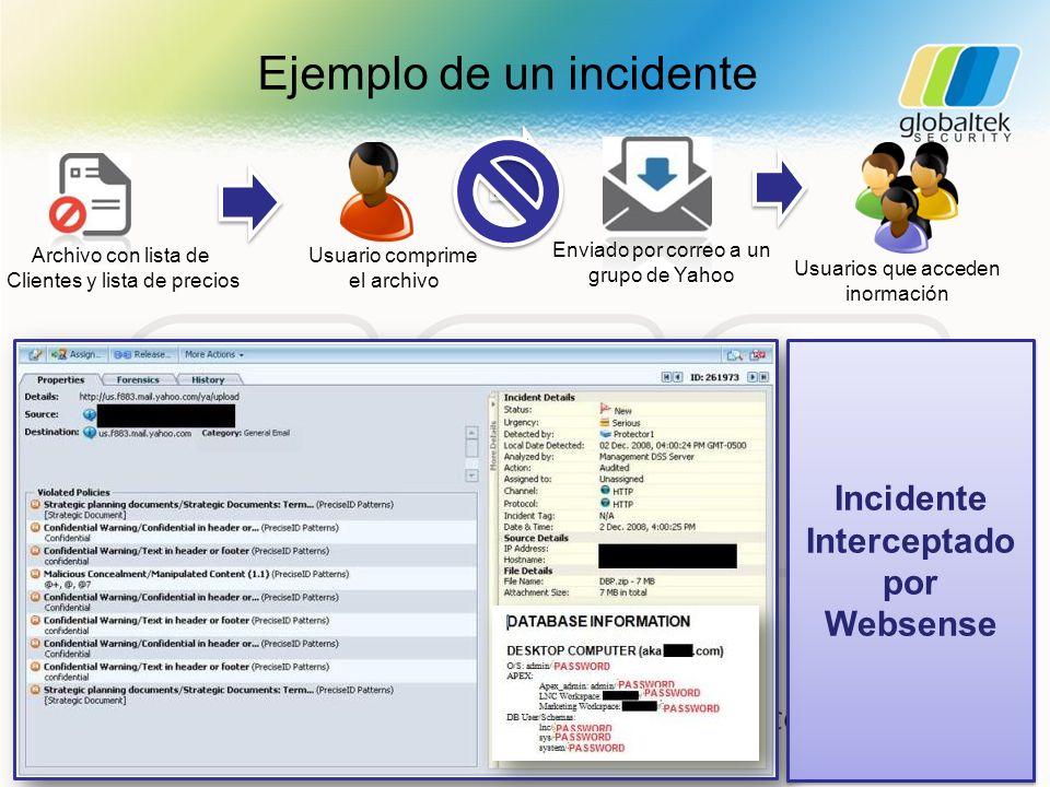 Usuario comprime el archivo Archivo con lista de Clientes y lista de precios Enviado por correo a un grupo de Yahoo Ejemplo de un incidente Incidente