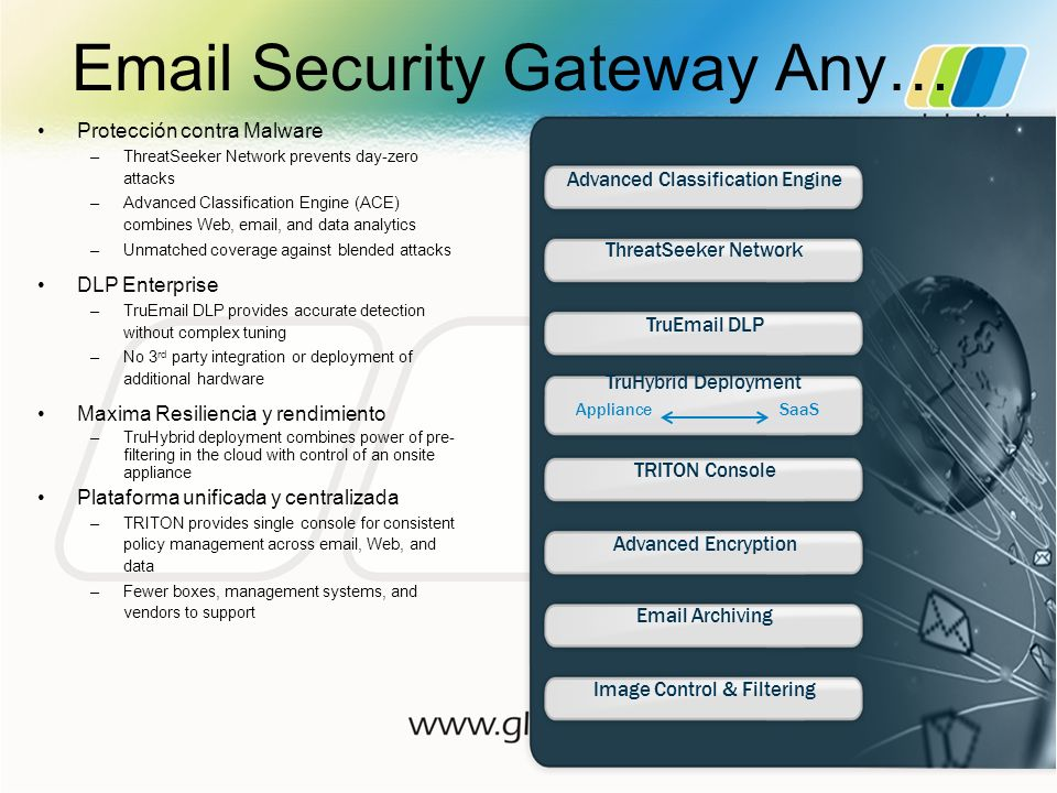 Email Security Gateway Any… 66 Protección contra Malware –ThreatSeeker Network prevents day-zero attacks –Advanced Classification Engine (ACE) combine