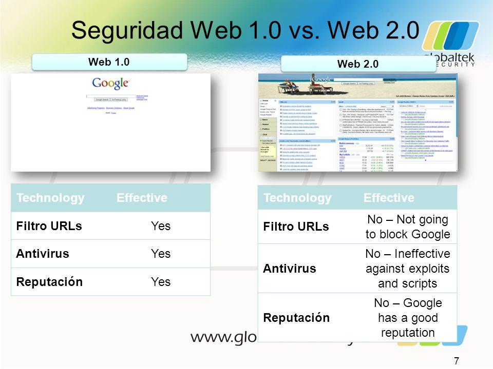Seguridad Web 1.0 vs. Web 2.0 7 Web 1.0 Web 2.0 TechnologyEffective Filtro URLsYes AntivirusYes ReputaciónYes TechnologyEffective Filtro URLs No – Not