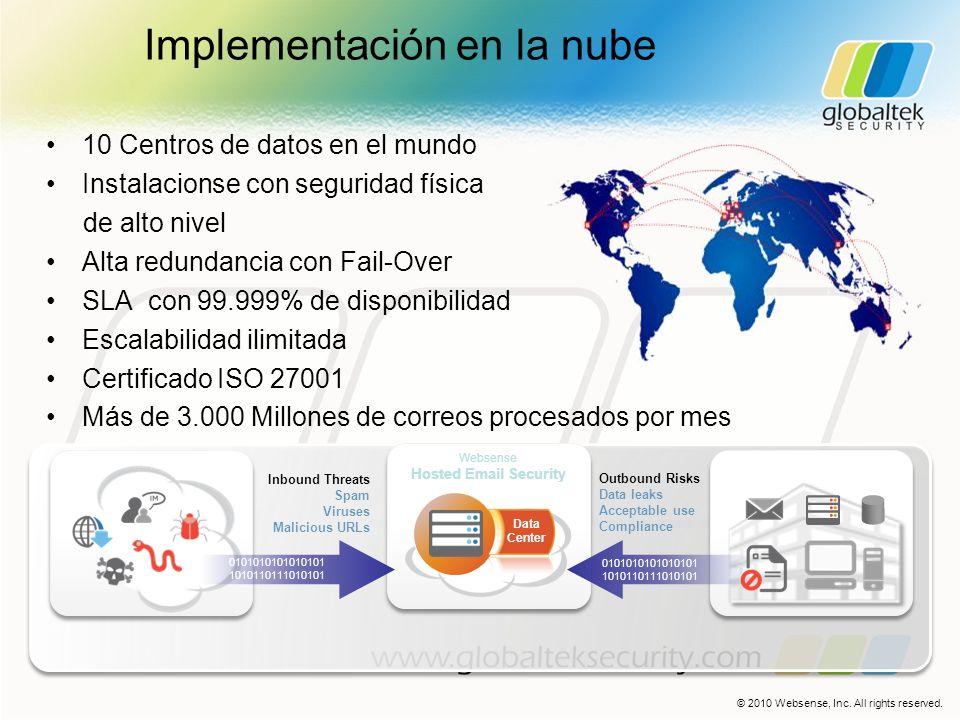 Implementación en la nube 10 Centros de datos en el mundo Instalacionse con seguridad física de alto nivel Alta redundancia con Fail-Over SLA con 99.9