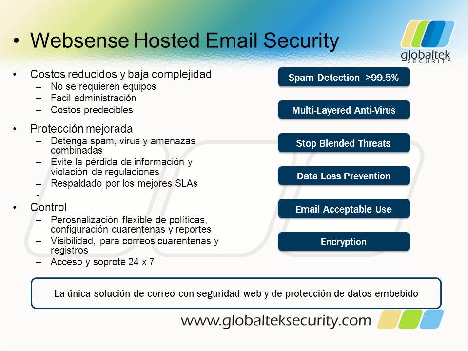 Costos reducidos y baja complejidad –No se requieren equipos –Facil administración –Costos predecibles Protección mejorada –Detenga spam, virus y amen