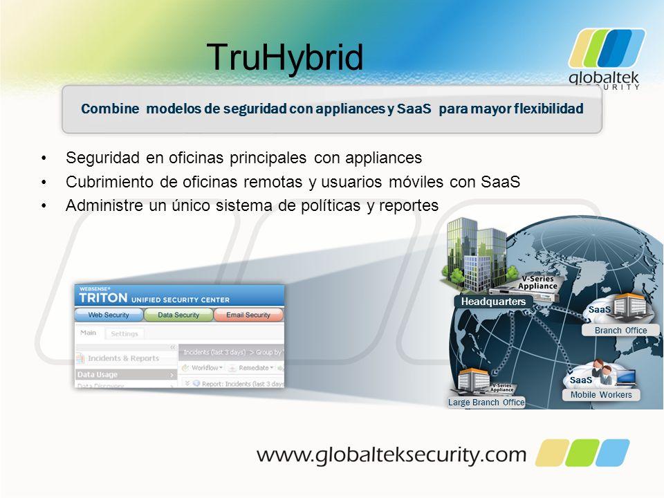 TruHybrid Seguridad en oficinas principales con appliances Cubrimiento de oficinas remotas y usuarios móviles con SaaS Administre un único sistema de