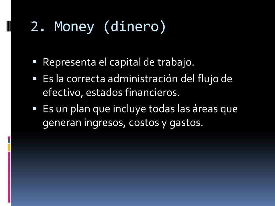 2.Money (dinero) Representa el capital de trabajo.