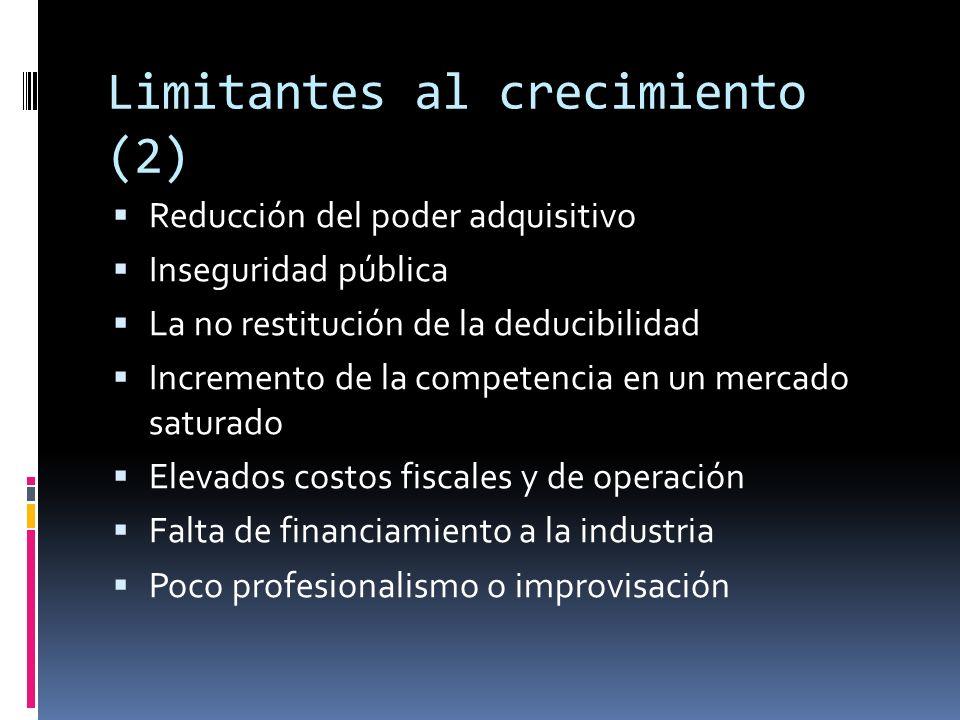 Limitantes al crecimiento (2) Reducción del poder adquisitivo Inseguridad pública La no restitución de la deducibilidad Incremento de la competencia en un mercado saturado Elevados costos fiscales y de operación Falta de financiamiento a la industria Poco profesionalismo o improvisación