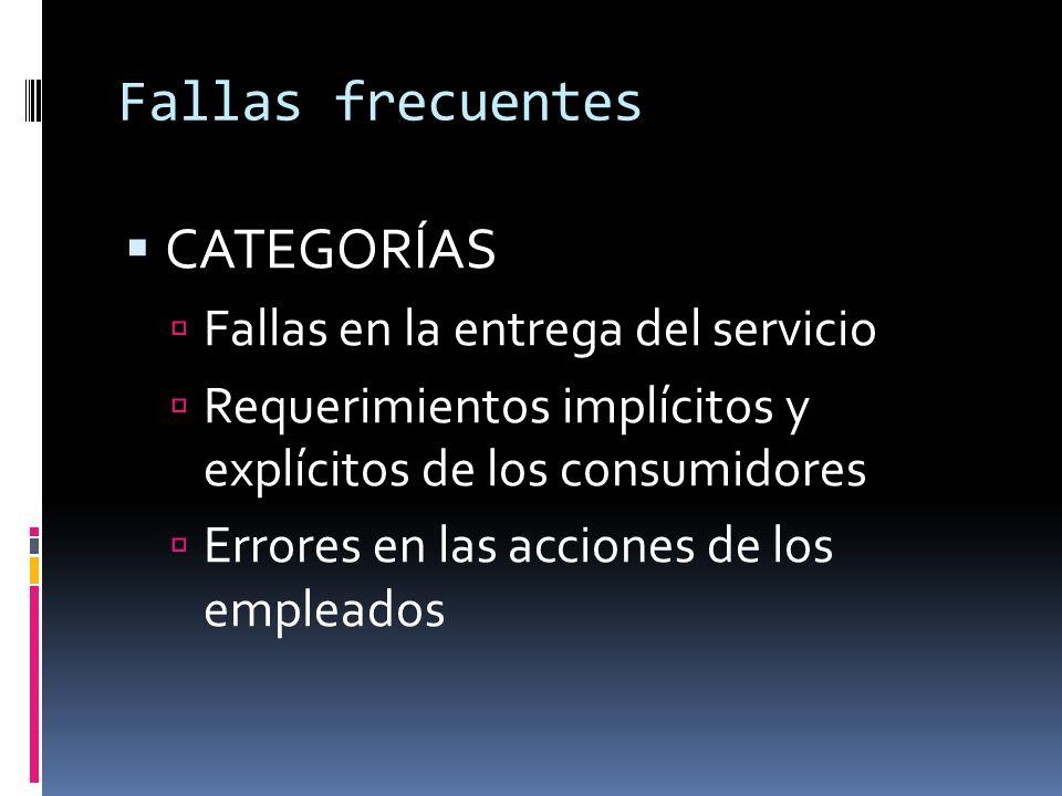 Fallas frecuentes CATEGORÍAS Fallas en la entrega del servicio Requerimientos implícitos y explícitos de los consumidores Errores en las acciones de los empleados