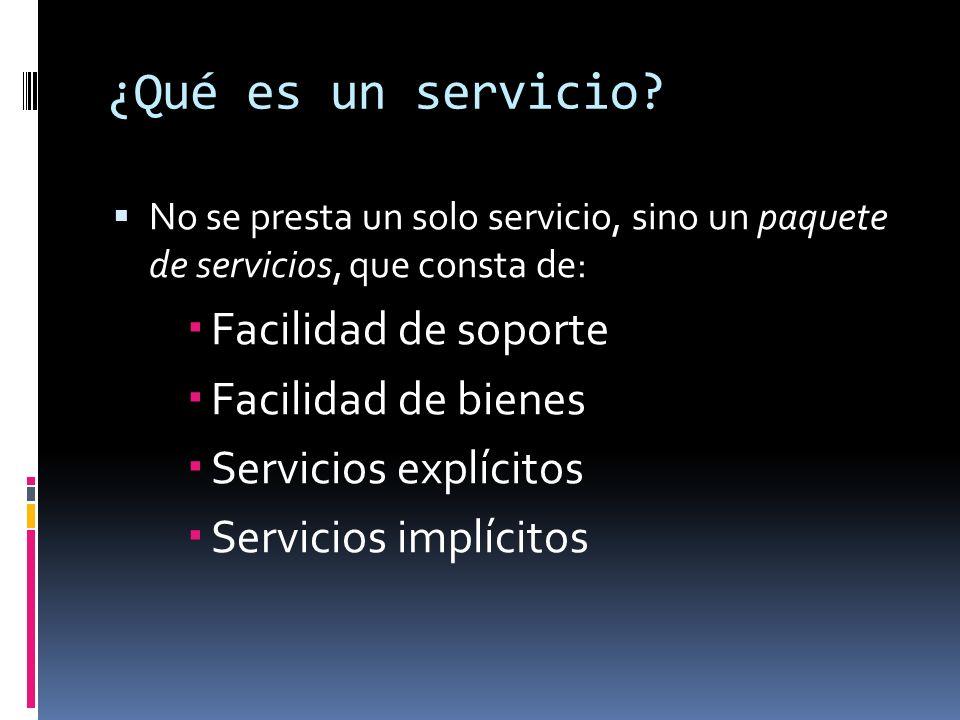 ¿Qué es un servicio.