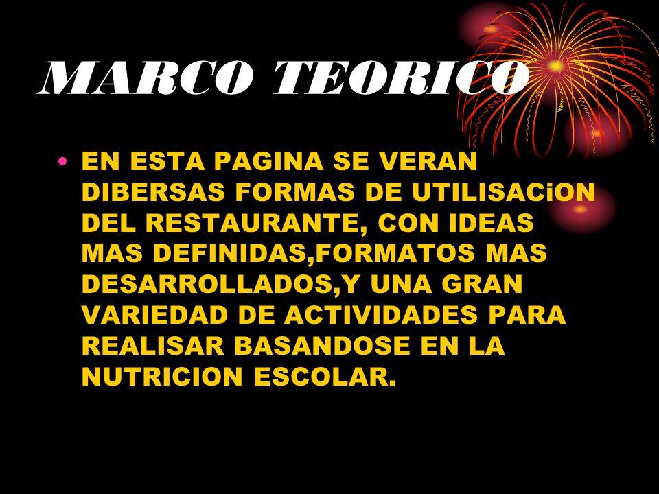 MARCO TEORICO EN ESTA PAGINA SE VERAN DIBERSAS FORMAS DE UTILISACiON DEL RESTAURANTE, CON IDEAS MAS DEFINIDAS,FORMATOS MAS DESARROLLADOS,Y UNA GRAN VA